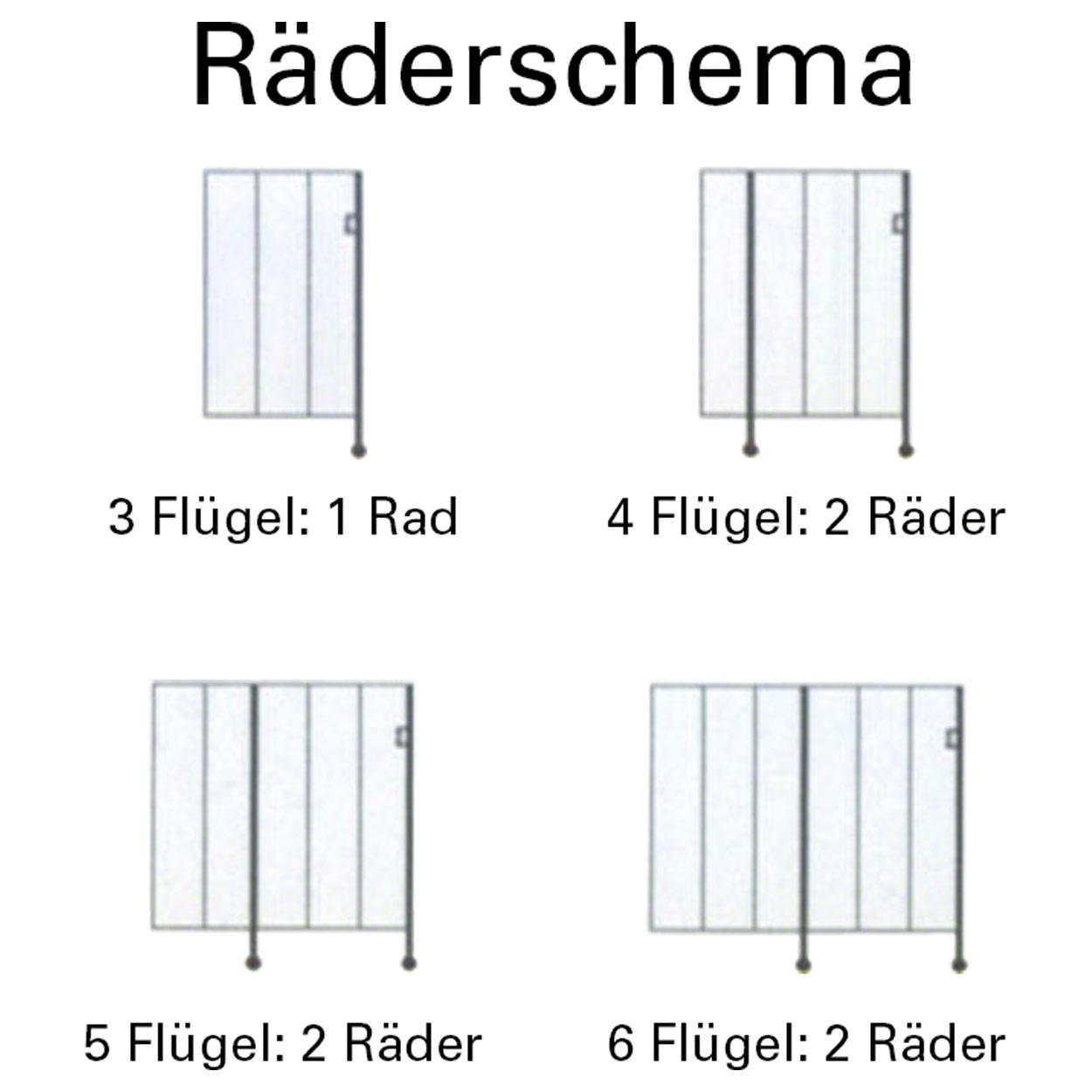 Flexible faltwand raumteiler sichtschutz therapie praxis 6 fl gelig 165x180 cm ebay - Faltwand raumteiler ...